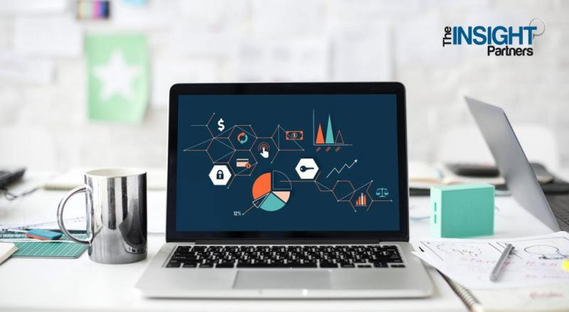Retail E-Commerce Software Market 2020 Booming Worldwide with 3dcart, Adobe, BigCommerce, CloudCart, Miva, Oracle, osCommerce, PinnacleCart, Qualiteam Software, Shopify