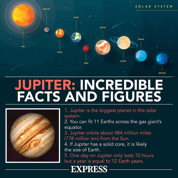 Jupiter fact sheet: Incredible facts and figures