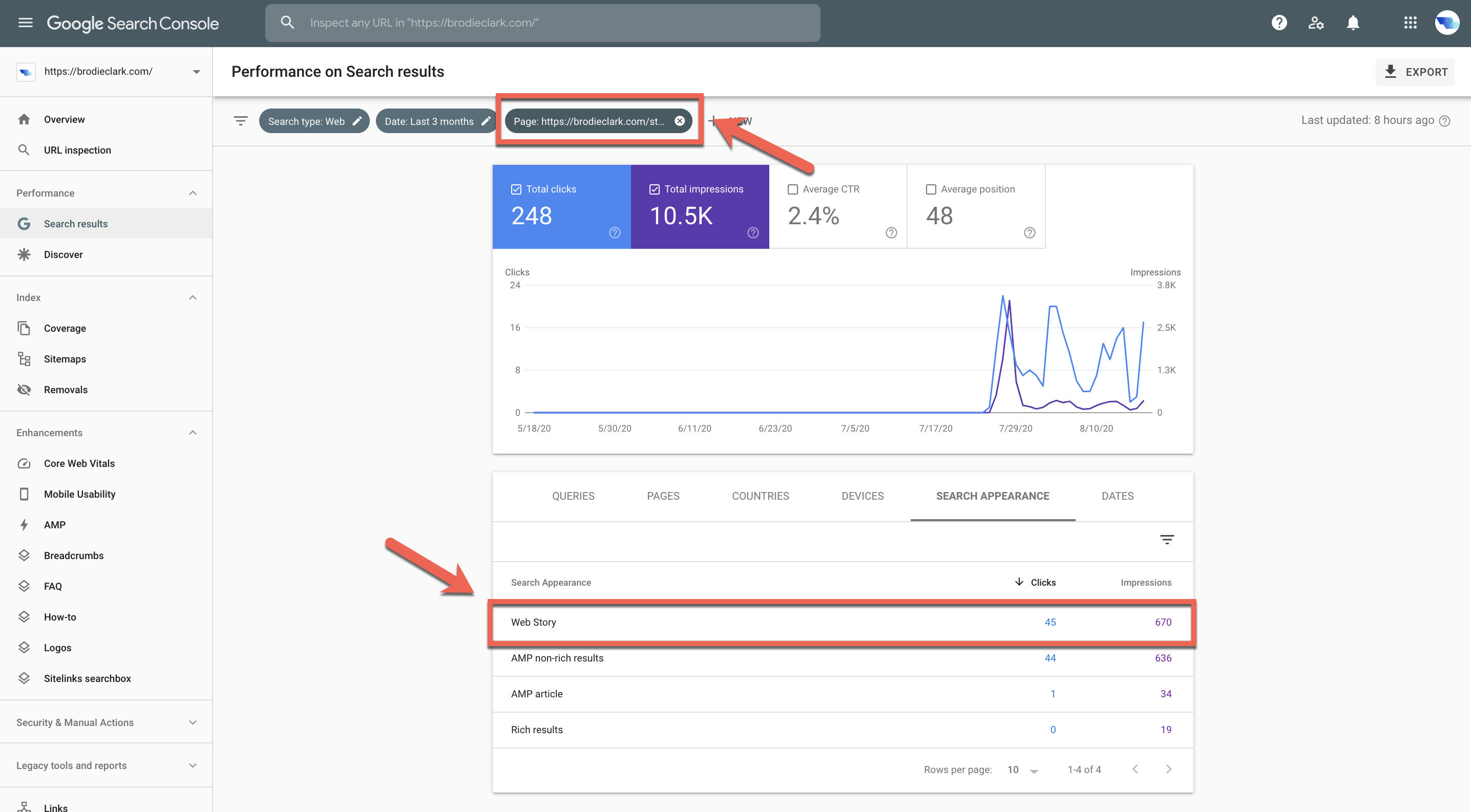 google search console url inspection tool for web stories